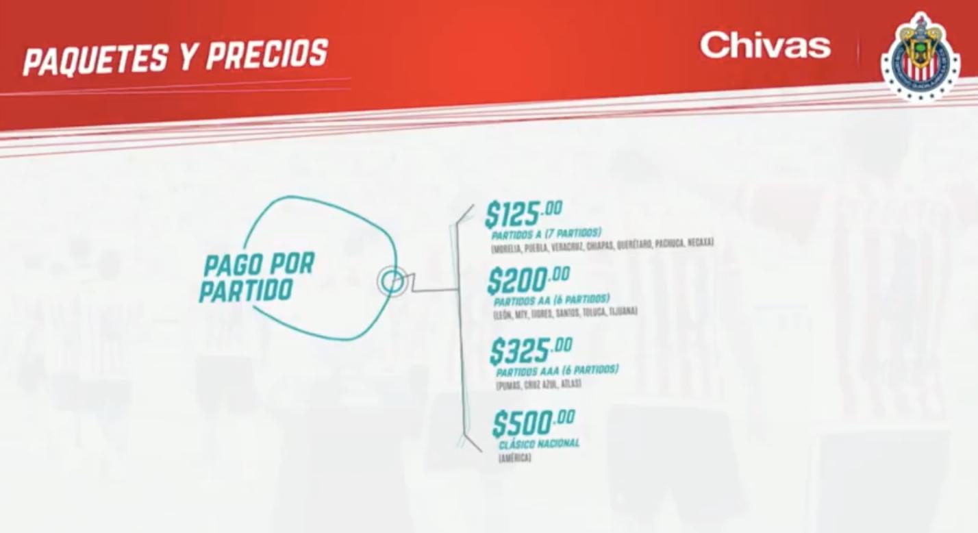 Precios-Chivas-Tv
